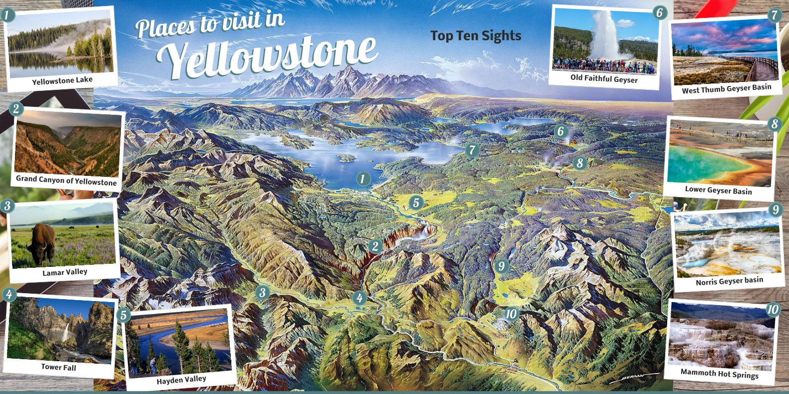 Yellowstone-Top10-Places-to-visit